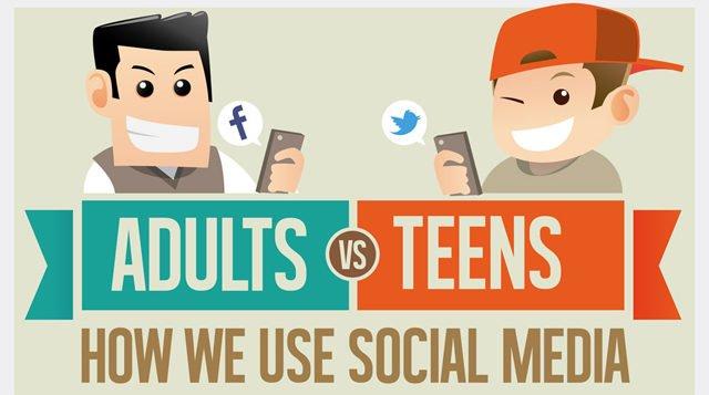 Fréquentation des réseaux sociaux : le match ados vs. adultes